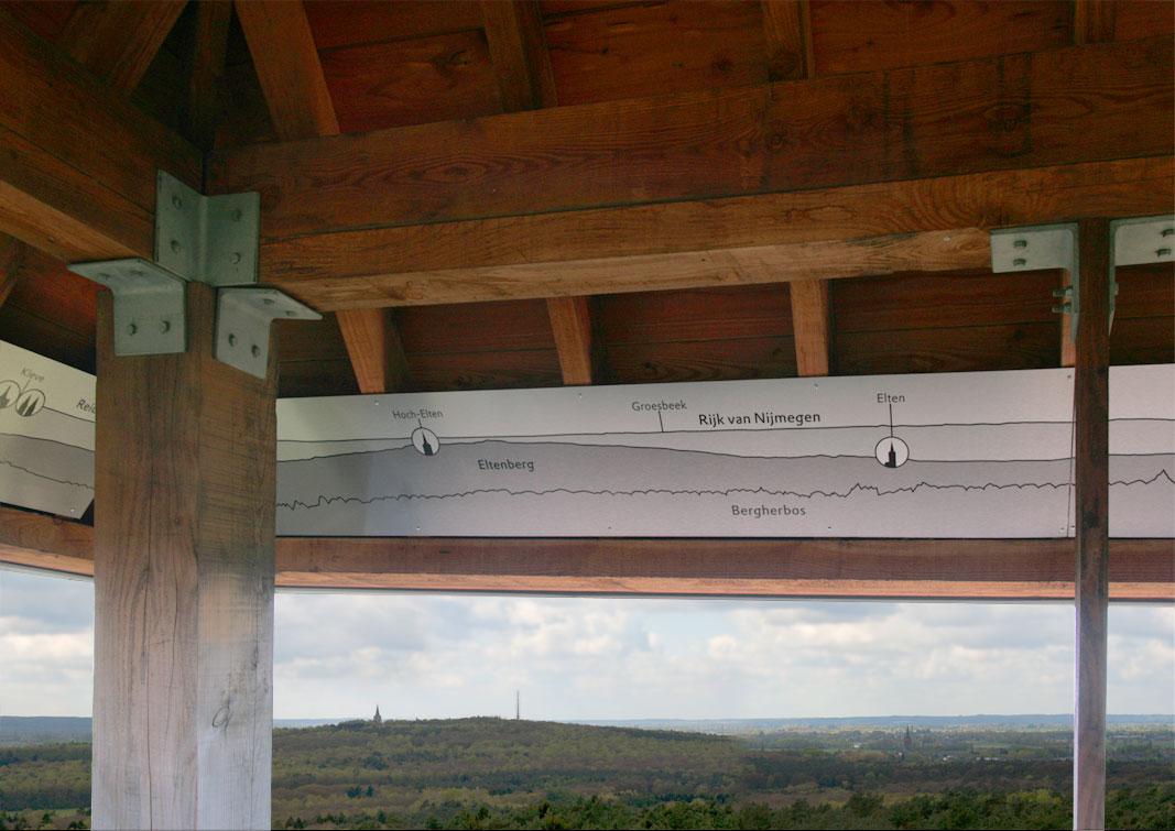 gemonteerde panelen panorama