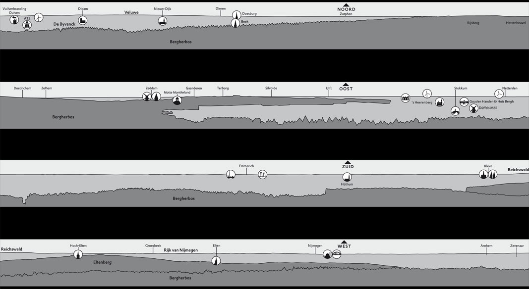 Panorama Bergherbos overzicht panelen