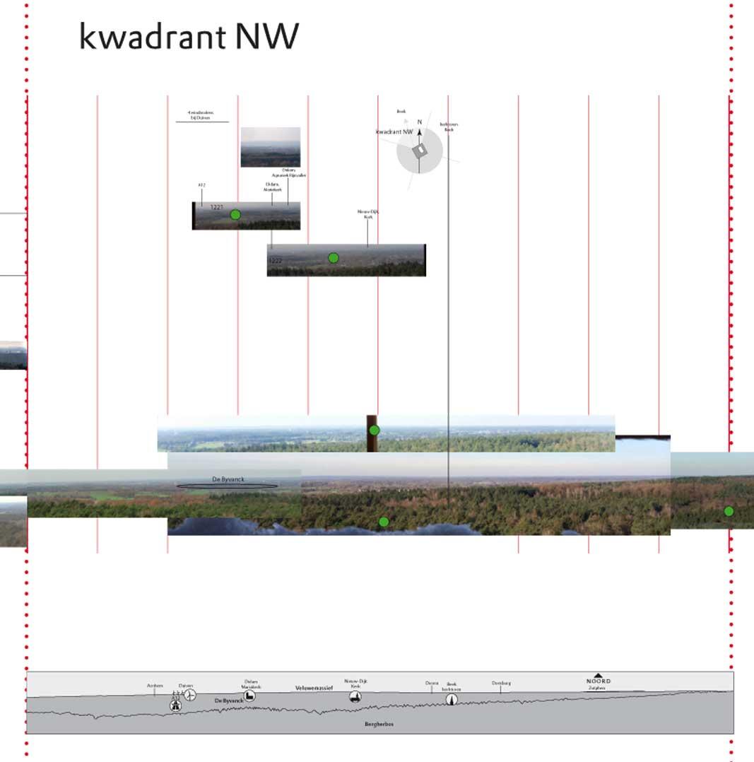 Landschapsfoto's omgezet naar grafische weergave kwadrant Noordwest